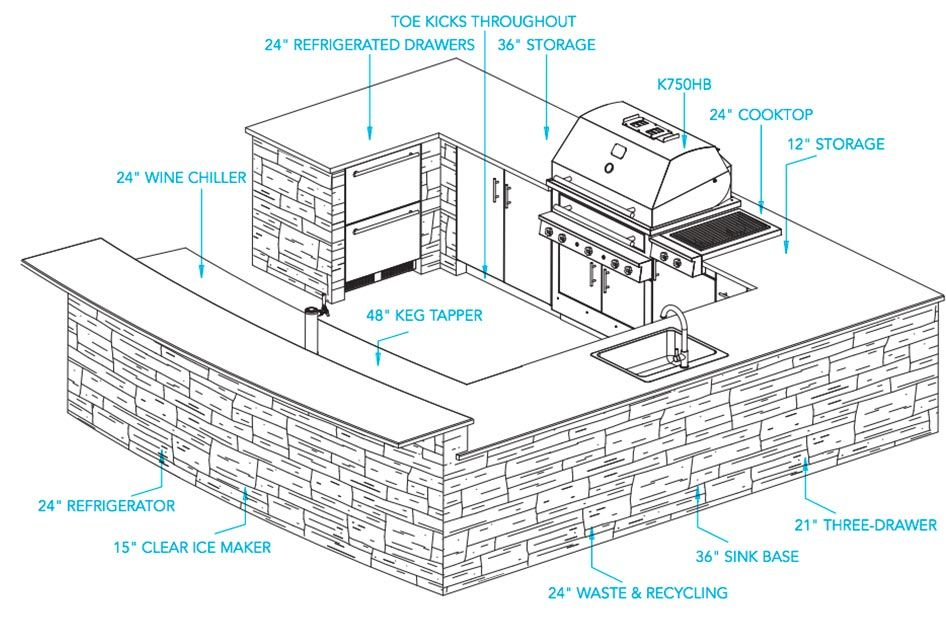 Outdoor Kitchen Designs Plans Kalamazoo Gourmet