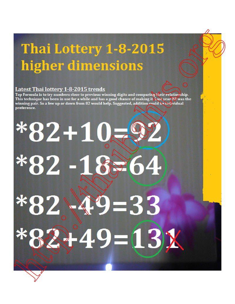 0010 Thai lottery 182015 best formula tass Thai lottery