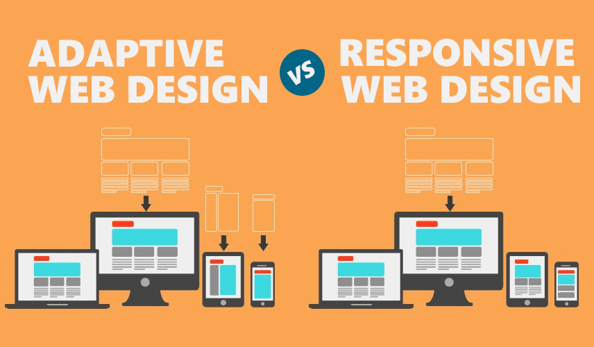 Adaptive Vs Responsive Web Designs Web Design Responsive Web Design Responsive Web