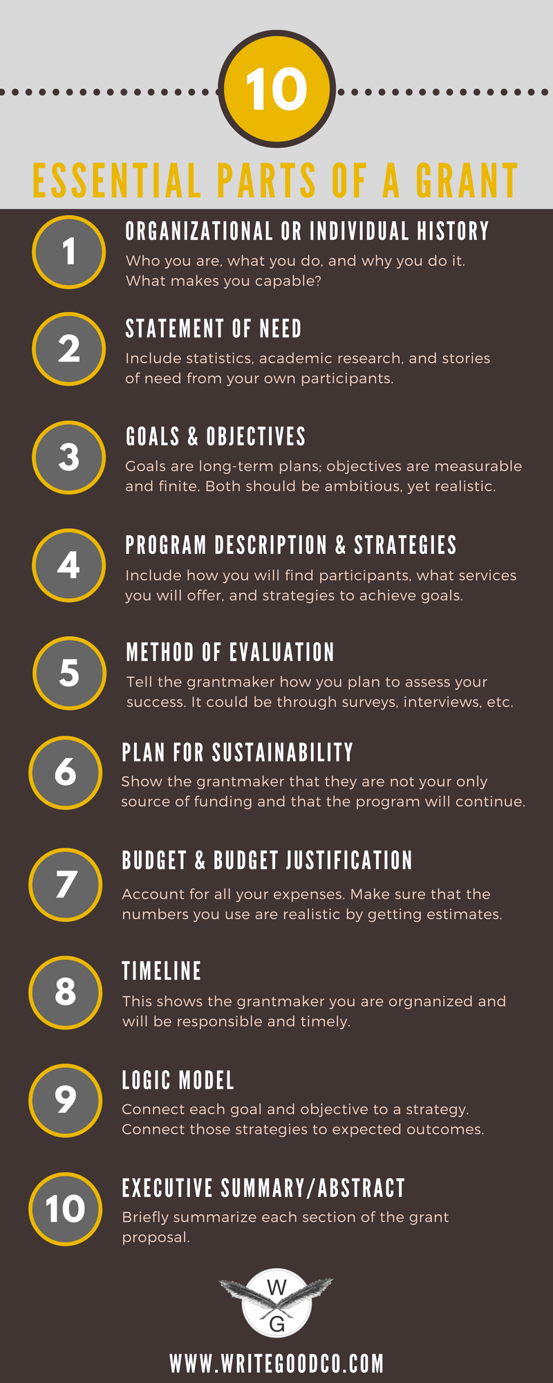 10 Essential Parts of a Grant | Our Grant Writing Advice