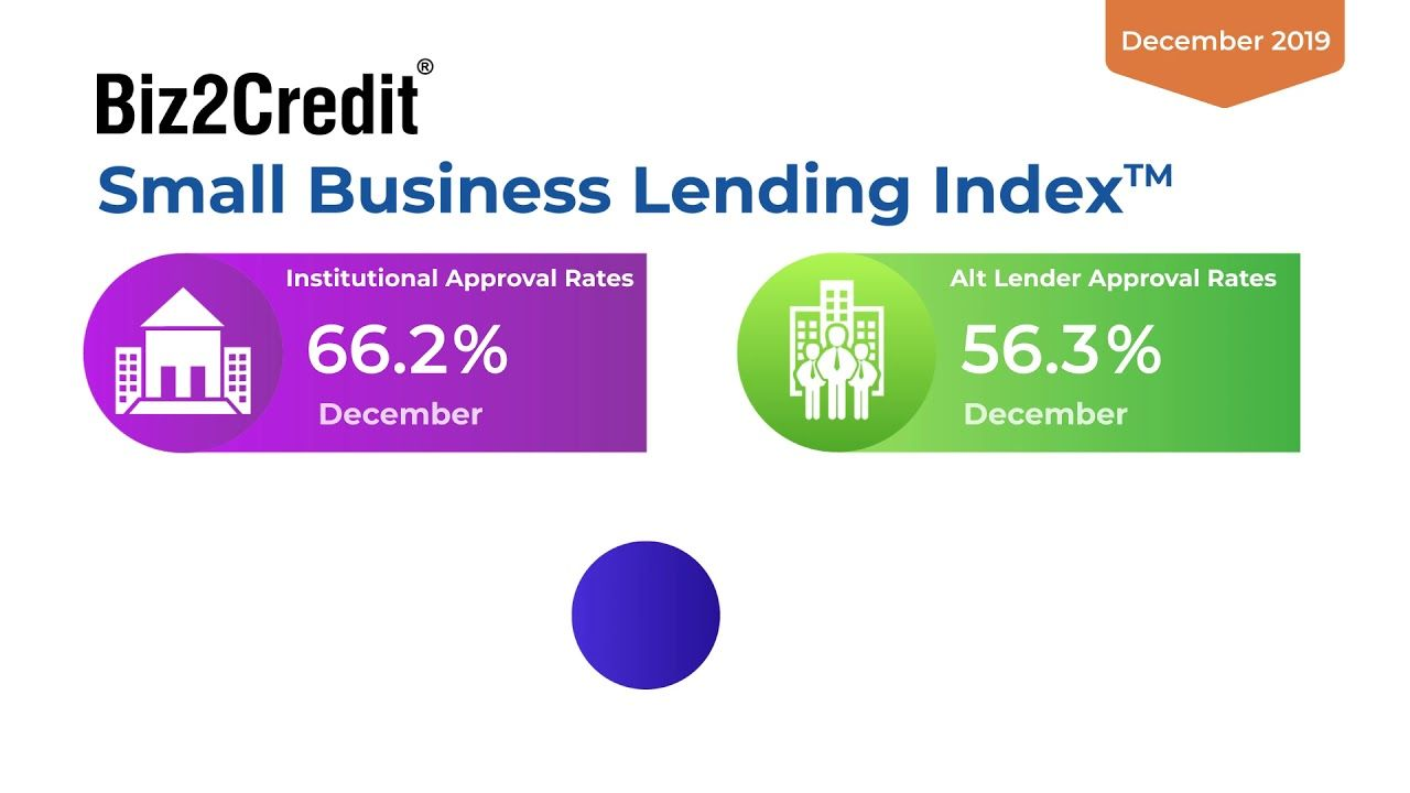Biz2credit Small Business Lending Index December 2019 In 2020 Small Business Lending Business Loans Business