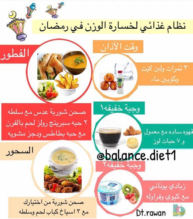 نظام غذائي جديد لخسارة الوزن في رمضان ١٢٠٠ سعر حراري بافكار تتناسب مع الاجواء الرمضانيه ليوم كامل اللهم Health Facts Food Healthy Diet Recipes Healty Food
