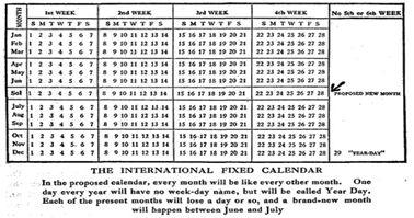 Calendar Reform If The Gregorian Calendar Was Offered As Modern