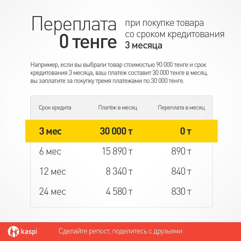 Кредит онлайн в магазинах бытовой техники банк москвы кредит под залог недвижимости