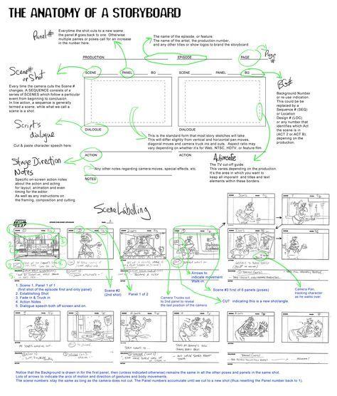 Comic Strip Activity Comic Strips Comic Book Template