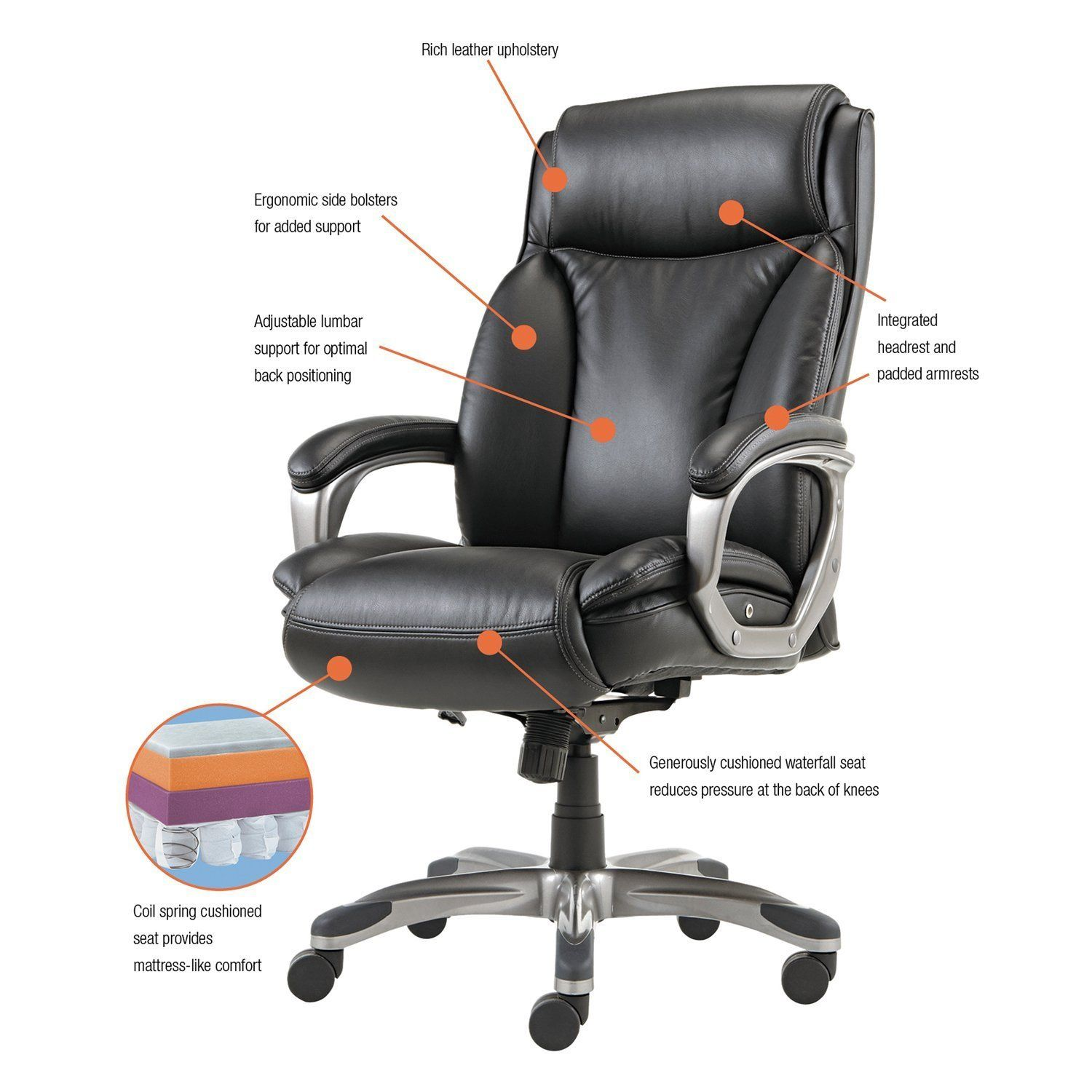 Office Chair Spring - Rustic Home Office Furniture Check more at ...