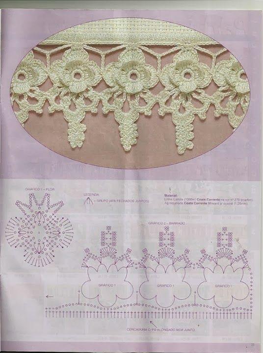 Letras e Artes da Lalá: barrado de crochê | Edging, puntillas ...