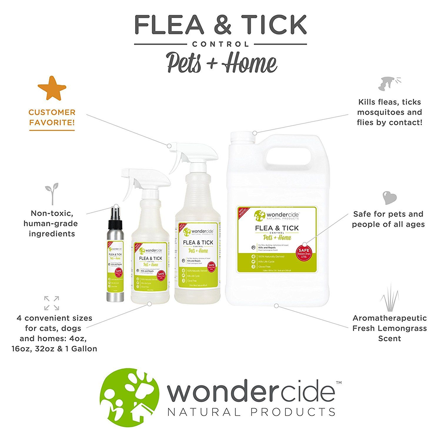 Pin by Wondercide on Product Images | Cat fleas, Tick ...