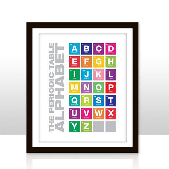 Periodic Table Art 8x10 Alphabet Nursery Print Geek