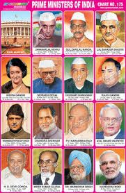 Image result for indian freedom fighters chart all president of india study materials incredible also gg rh pinterest
