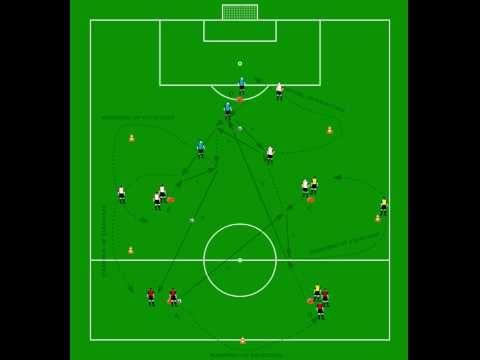 Futbol Panosundaki Pin