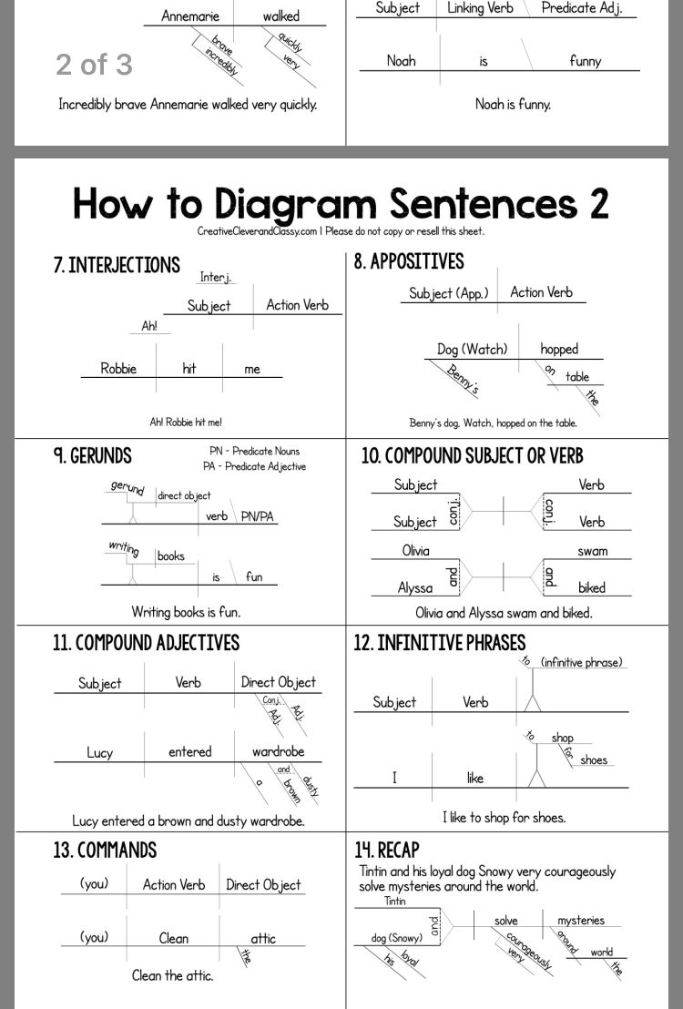 hight resolution of Pin by rinku sarangi on Sentence diagramming   Diagramming sentences