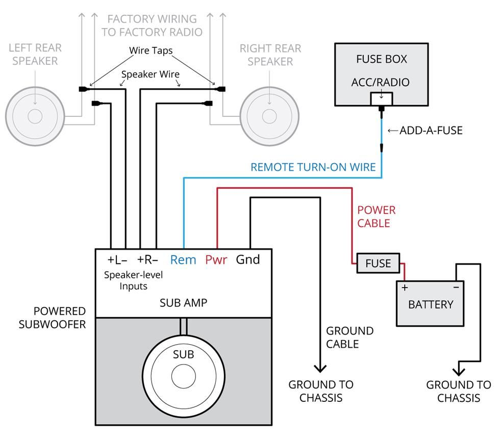 Amplifier Wiring Diagrams How To Add An Amplifier To Your Car Audio System Subwoofer Wiring Car Audio Systems Car Audio Installation