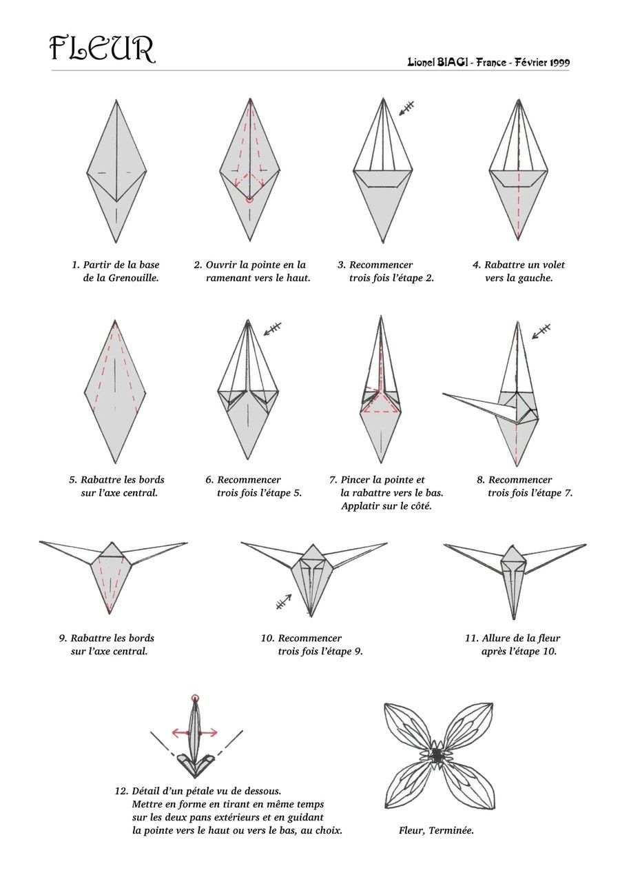 origami flower diagram by artham deviantart com on