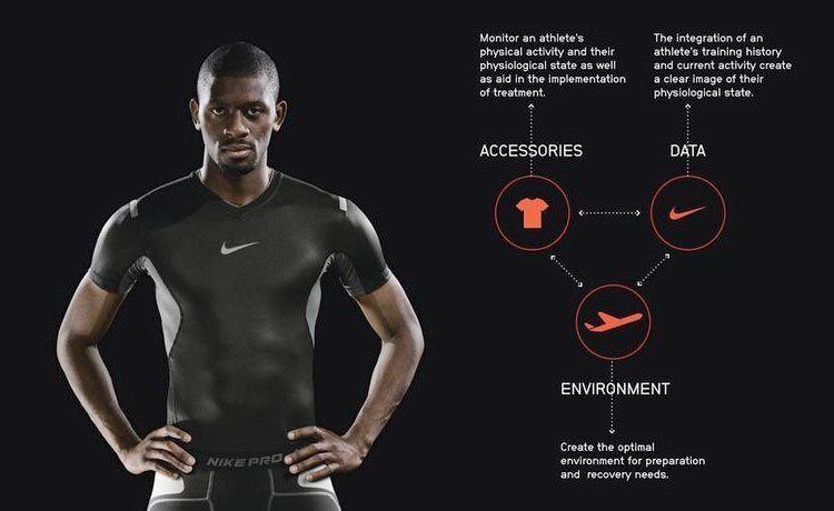 deportistas alto rendimiento - Buscar con Google