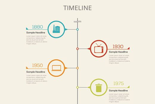 How to Add Beautiful Event Timeline in WordPress Timeline - event timeline sample