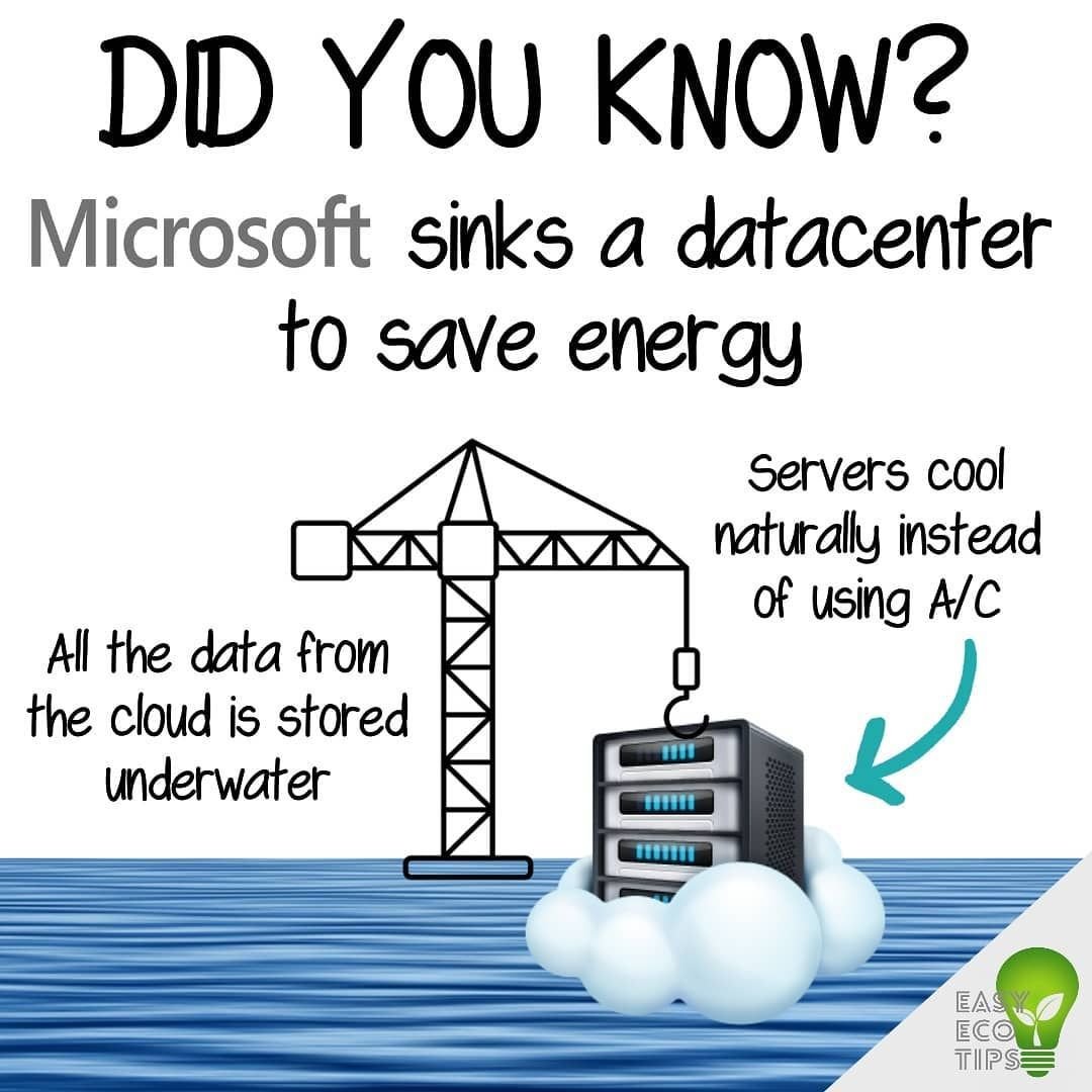 Did You Know The Data We Hold On The Cloud Is Actually Stored