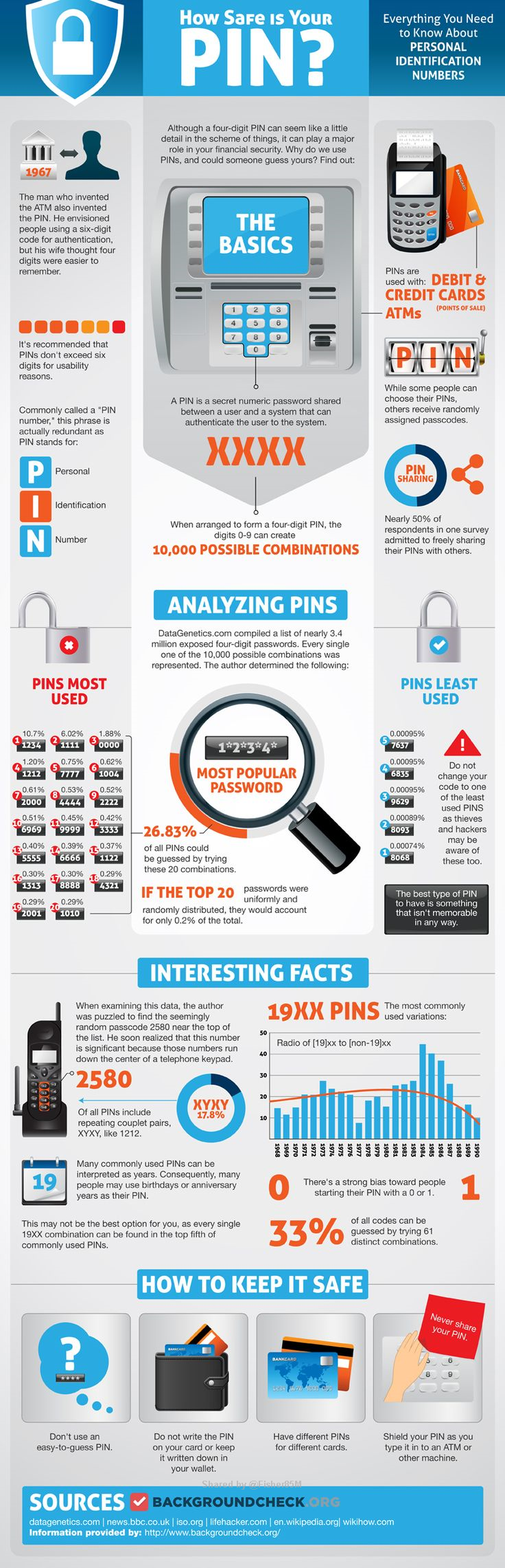 Pin by Michael Fisher on CyberSecurity Infographic