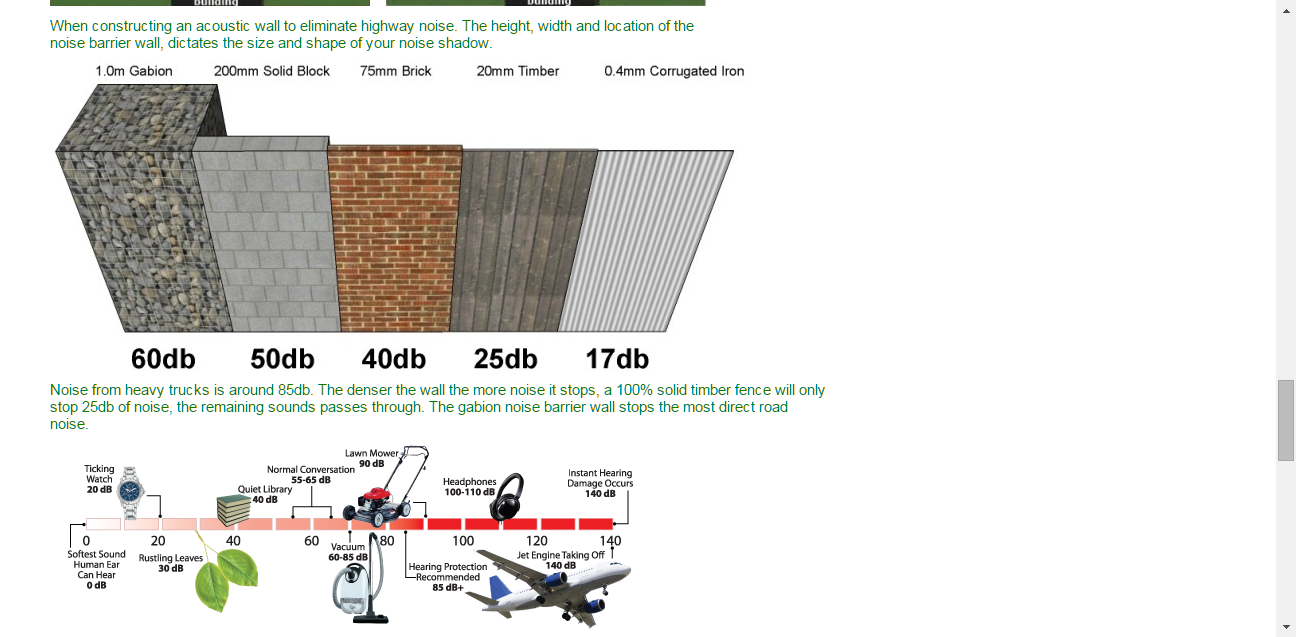 gabion noise barrier walls and sound proof fences uk wide