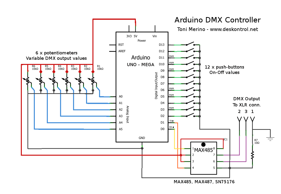 Dmx Control Wiring Diagram - Wiring Diagram & Electricity Basics 101 •