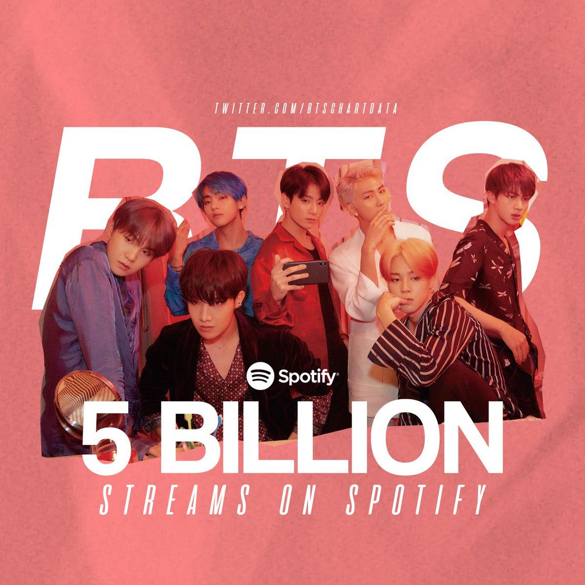 BTS's discography has just surpassed 5B streams on Spotify