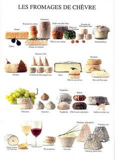 Cheese (Nouvelles Images) | by katya.