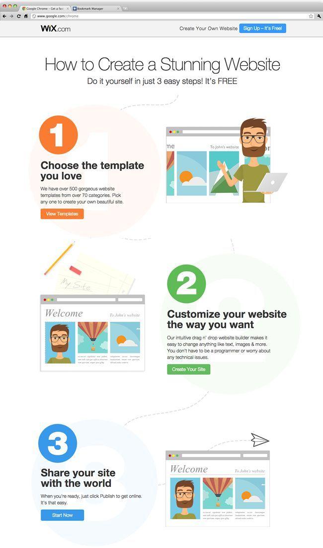 How to create a stunning website social media pinterest explore building a website diy websites and more solutioingenieria Choice Image