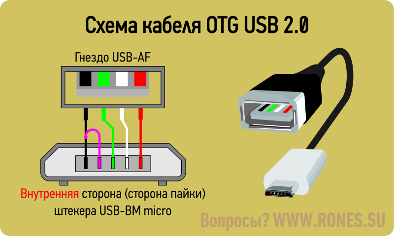 File Mhl Micro Usb Hdmi Wiring Diagram Svg Wiring Diagram ...