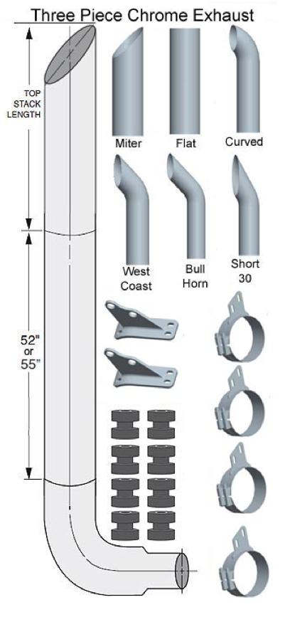 lincoln chrome exhaust kit peterbilt