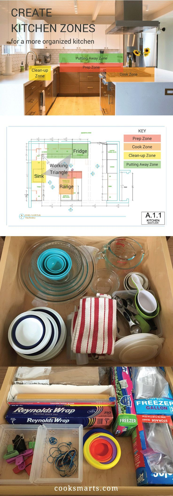 How to Organize Your Cabinets into Kitchen Zones is part of Kitchen Organization Zones - Now that my new kitchen reno is complete, I'm ready to get organized and start cooking with ease and efficiency! Learn how I organize my cooking space into the 4 Kitchen Zones below  If I hadn't started Cook Smarts but still wanted to leave the corporate world, I think