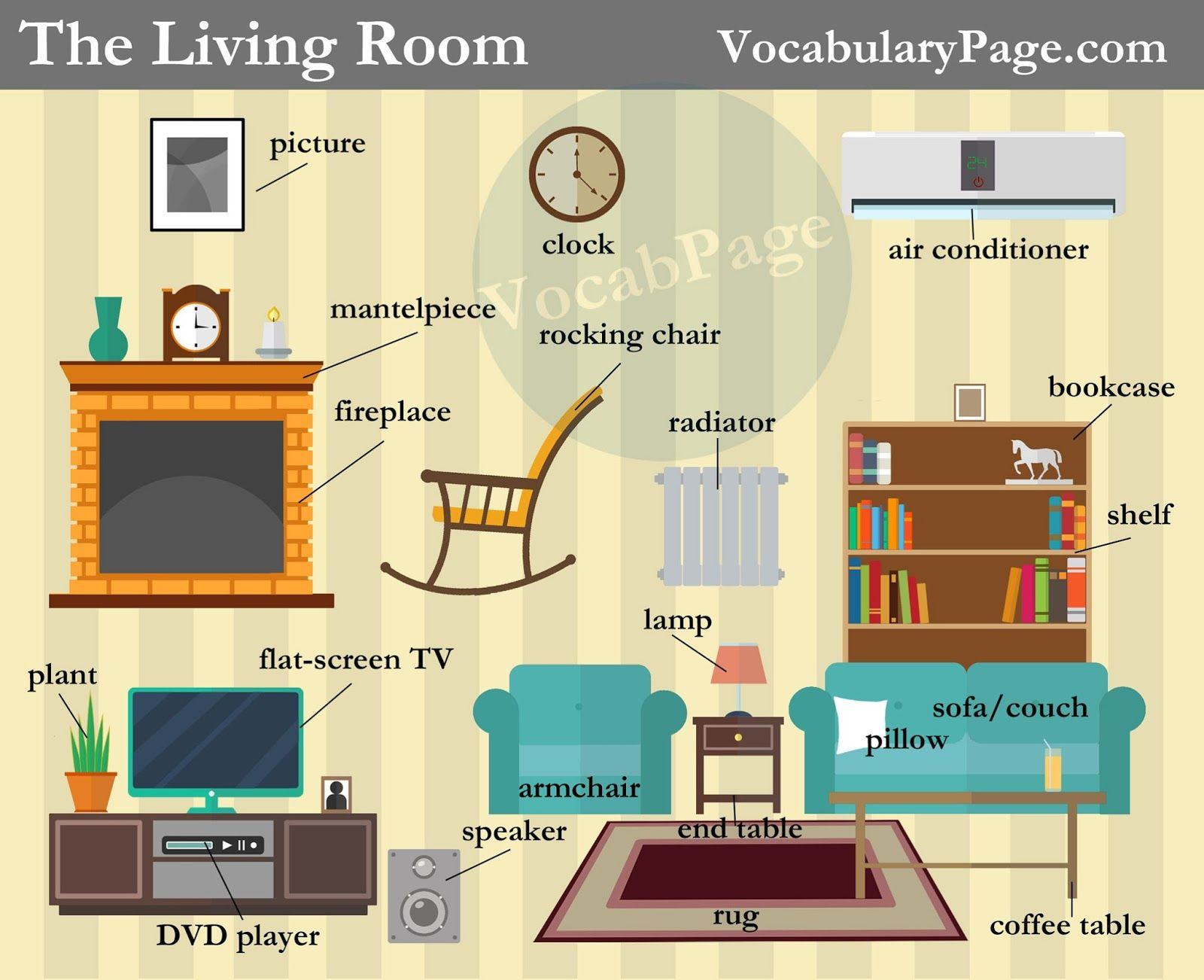 Living Room Vocabulary  Vocabulary, Living room objects, Learning