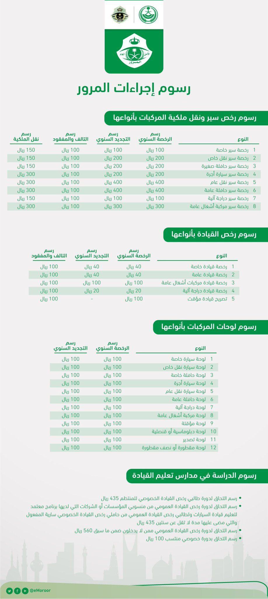 المرور السعودي On Twitter Map Screenshot Map