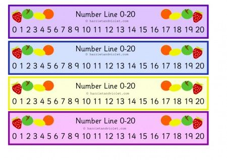 Fruit Number Line 0 To 20 Printable Teaching Resources Number