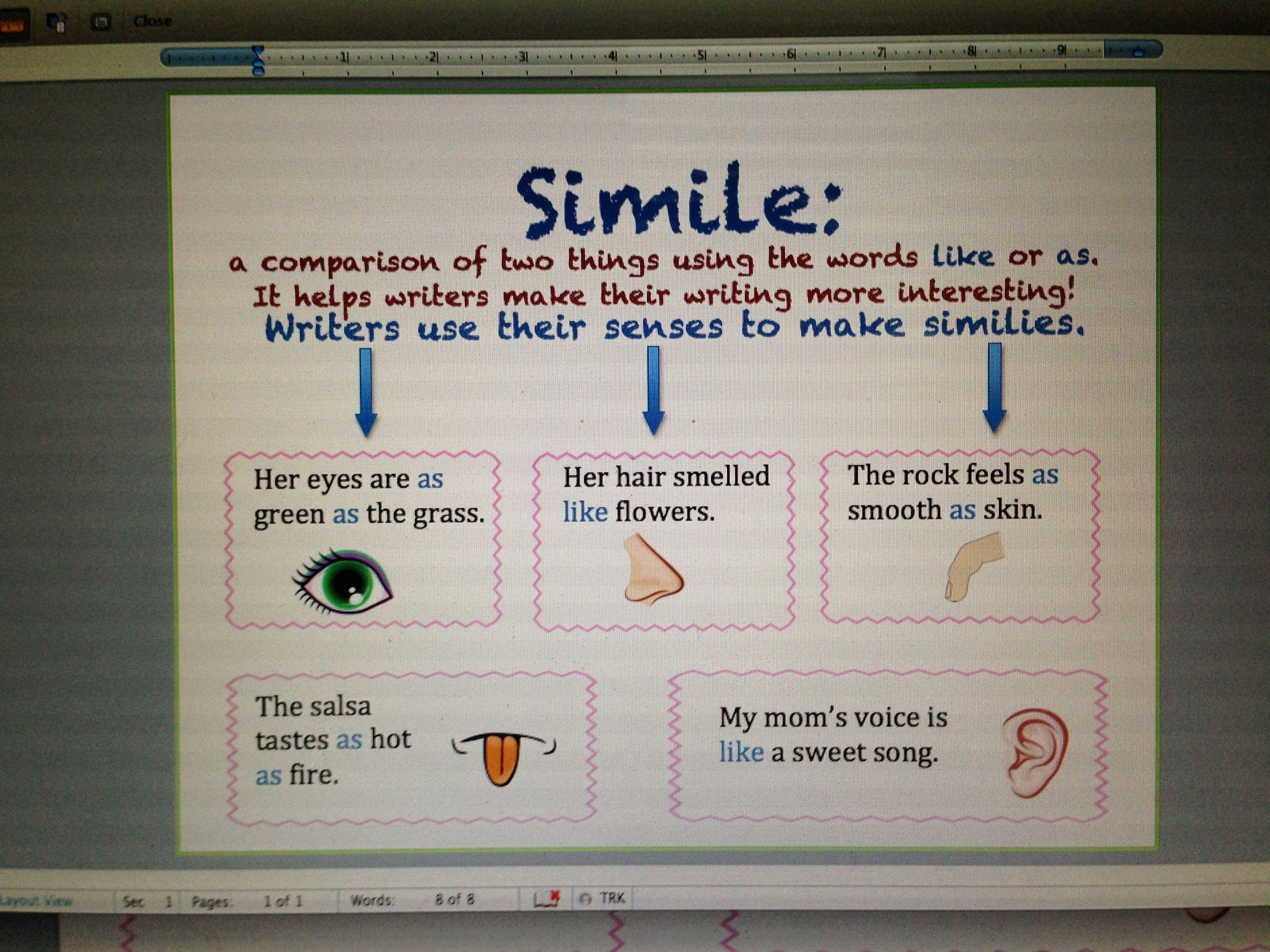 Simile Poster Uses Senses To Explain How Writers Make