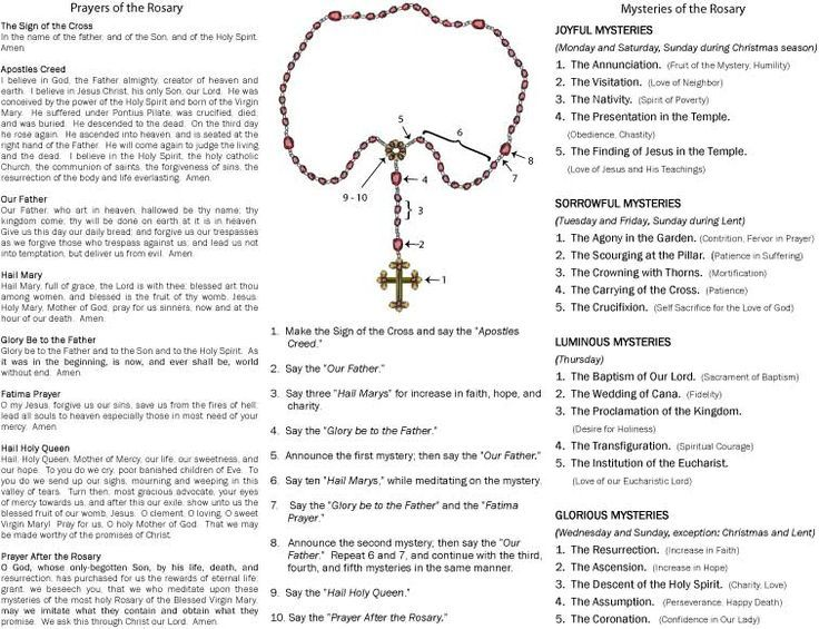 printable rosary prayers children Meditation, Rosaries
