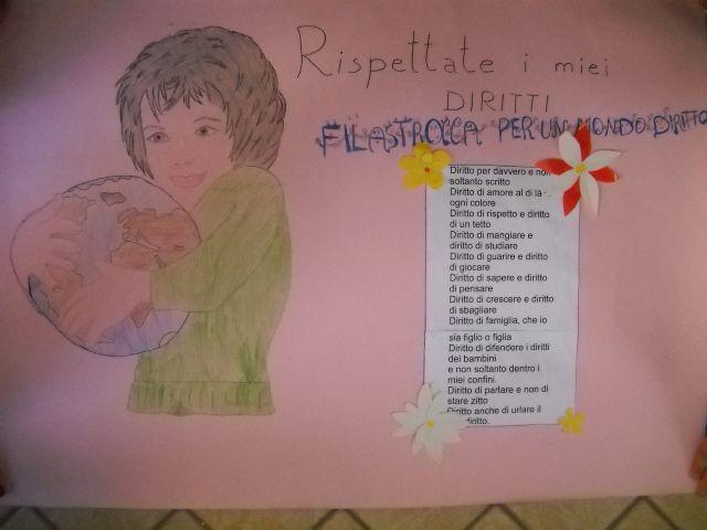 Top diritti dei bambini VK96