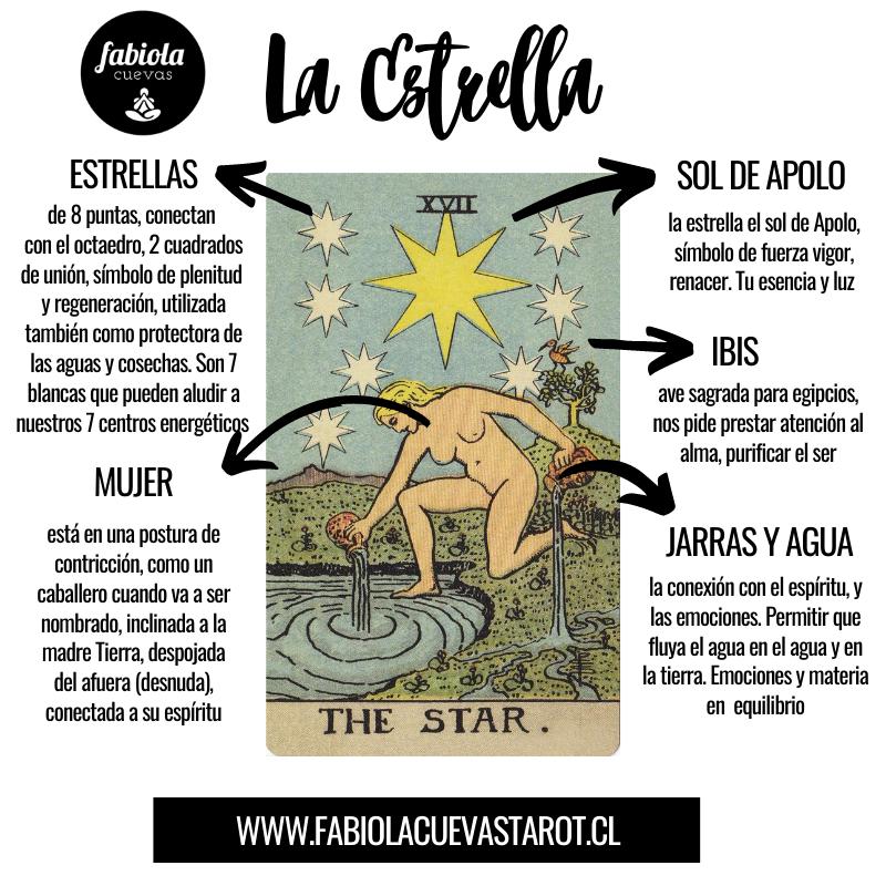 La Estrella Y Su Simbología Tarot Tarot Cartas Significado Lectura De Tarot