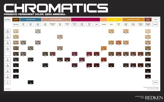 Redken Chromatics Color Chart Tabella Colori
