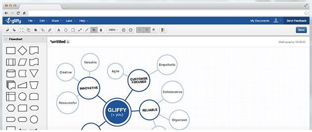 Gliffy Online diagramming tool: flowcharts, UML, BPM, etc
