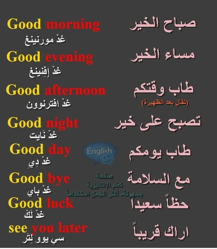 Learning Arabic Msa Fabiennem English Language Learning Grammar Learn Arabic Language Arabic Language