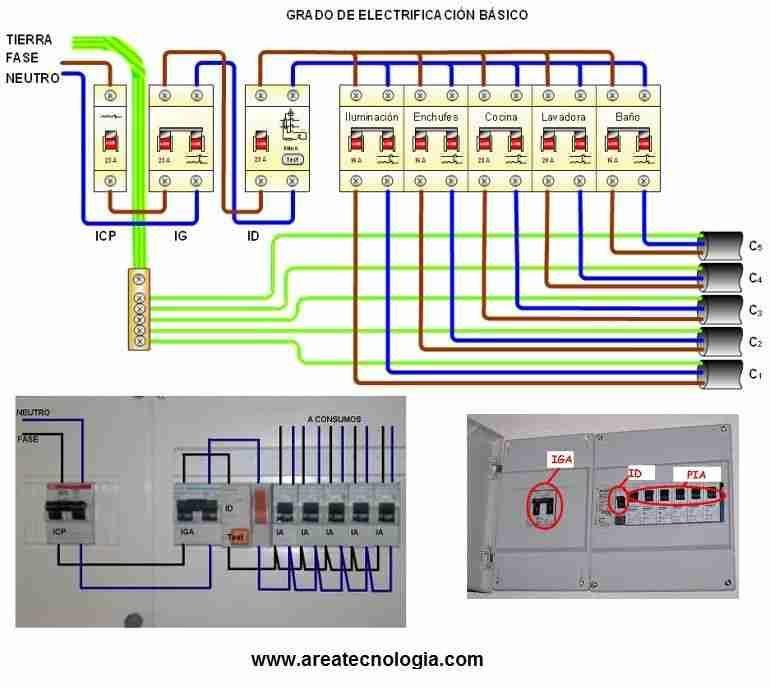 Instalacion el ctrica en una casa o vivienda aprende for Cuadro electrico de una vivienda