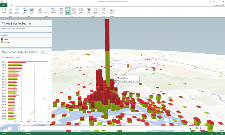 | Data visualization, Visualisation, Excel
