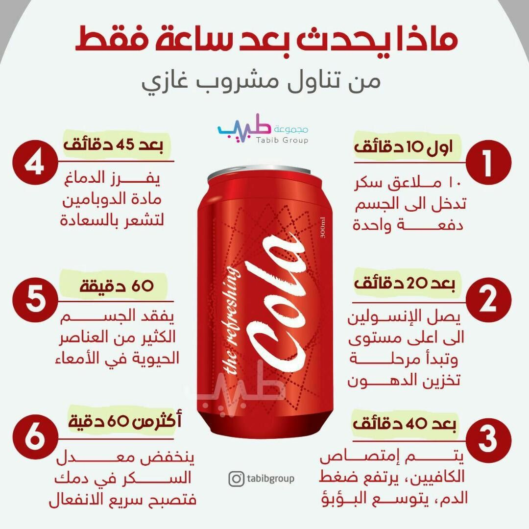 Pin By نعمان القحيط On معلومه صحية Health And Wellness Center Health Fitness Nutrition Health Facts Food