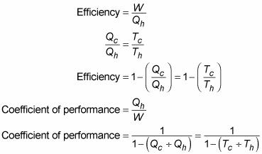 Physics I For Dummies Cheat Sheet - For Dummies | MCAT ...