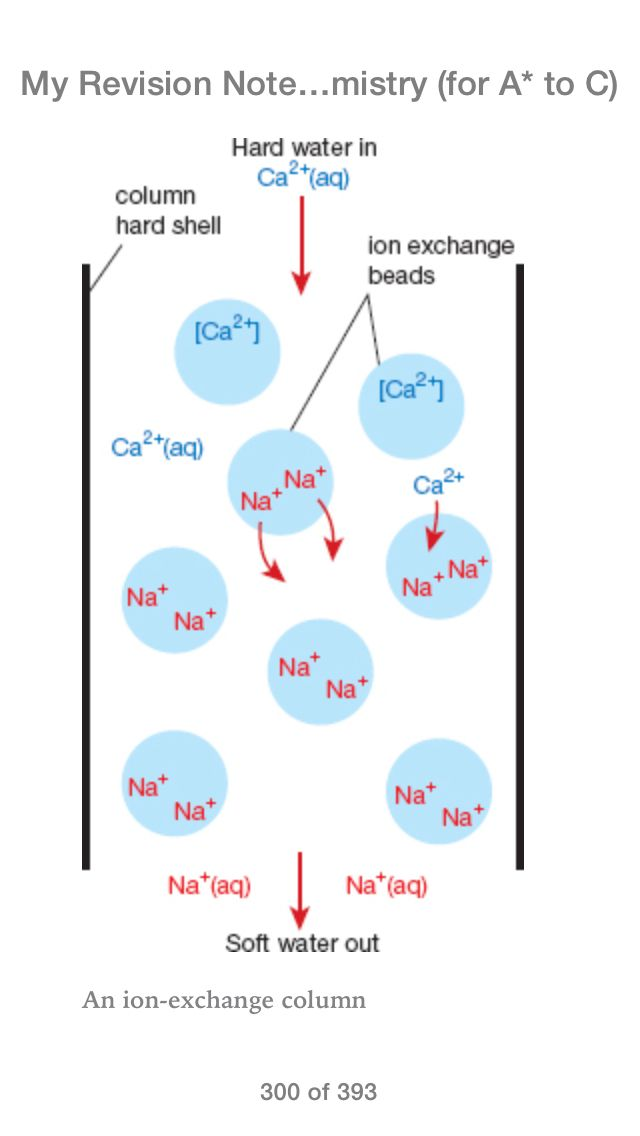 Ion exchange columns can be used to soften hard water AQA C3 - fresh periodic table aqa gce
