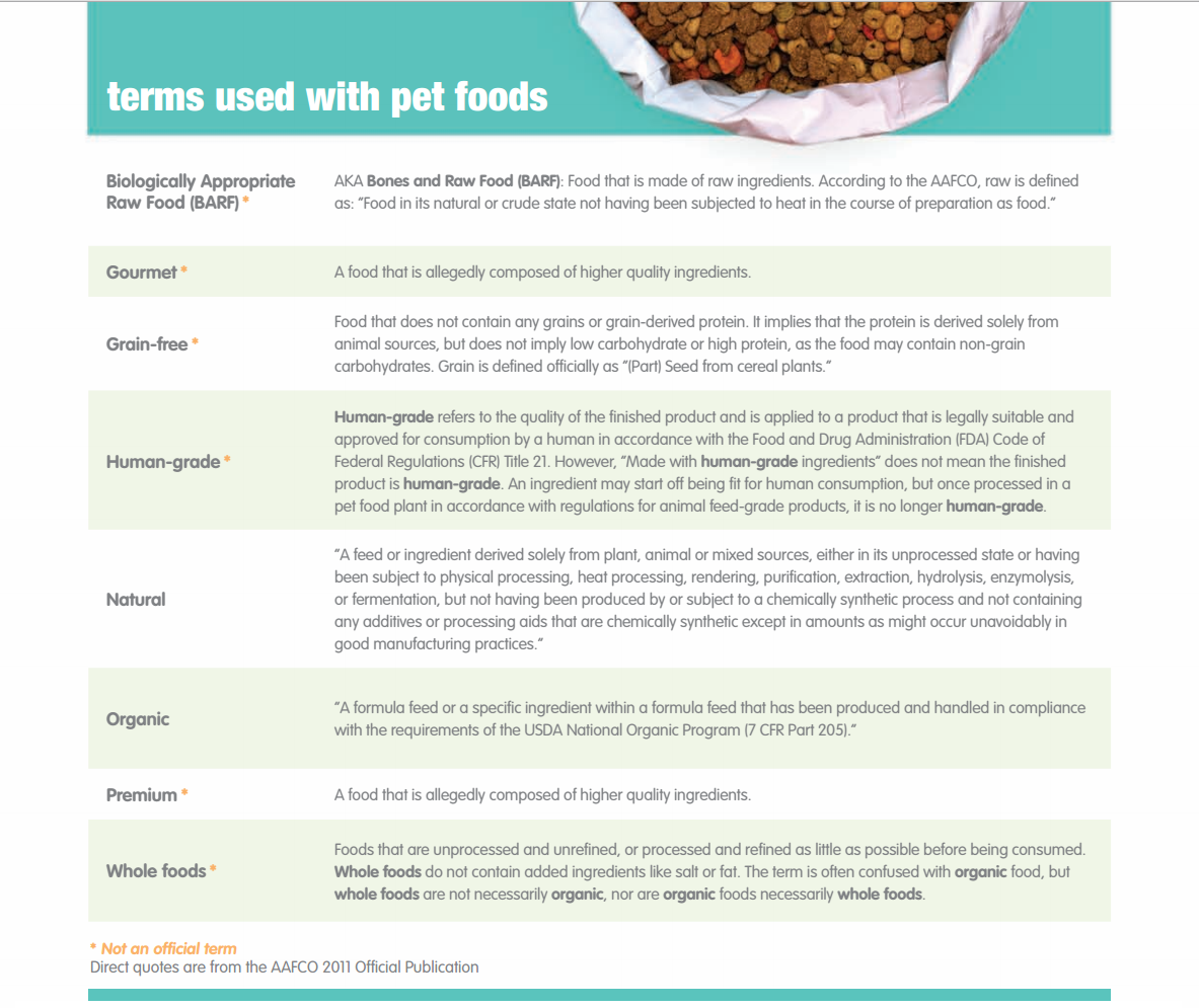 8 Terms You'll Find On Your Pet's Food Label And What They