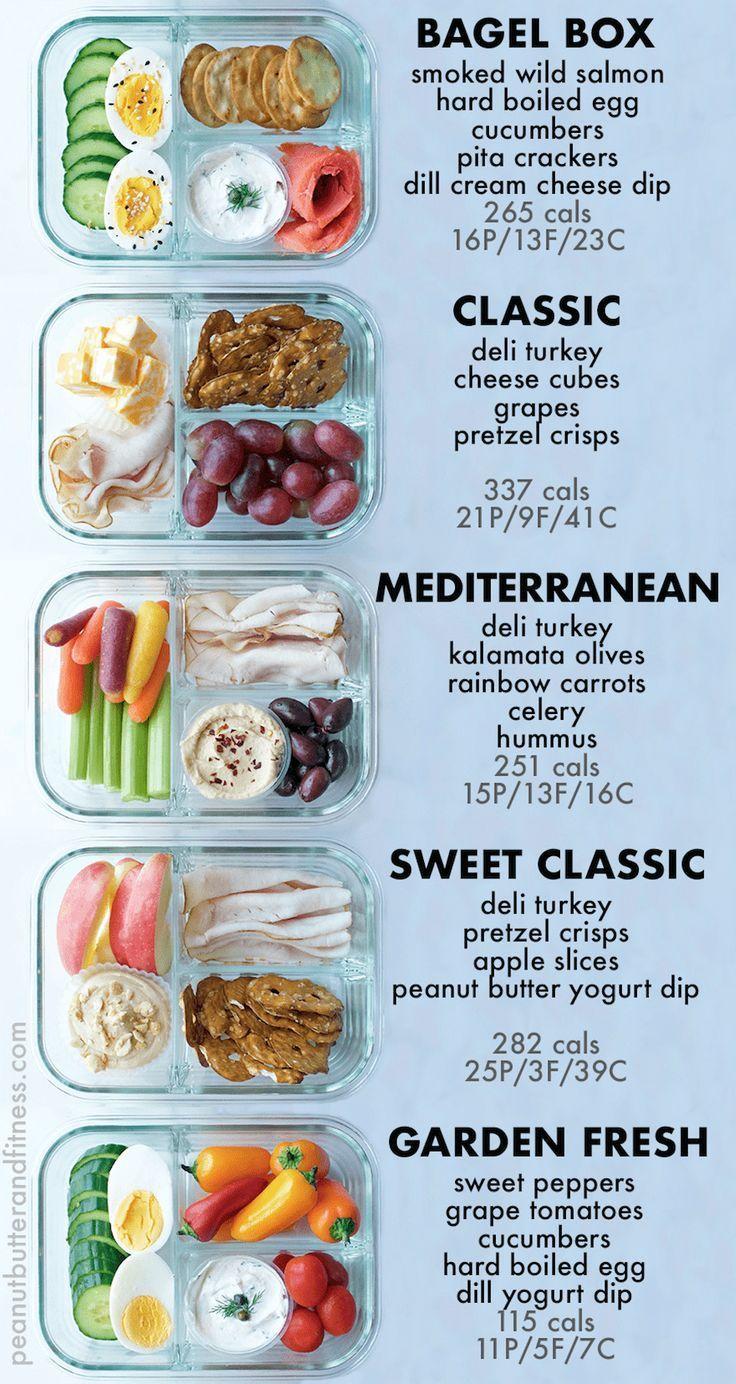 Bento Box Snack Prep Ideas - Peanut Butter and Fitness        Bento Box Snack Prep Ideas - delicious...