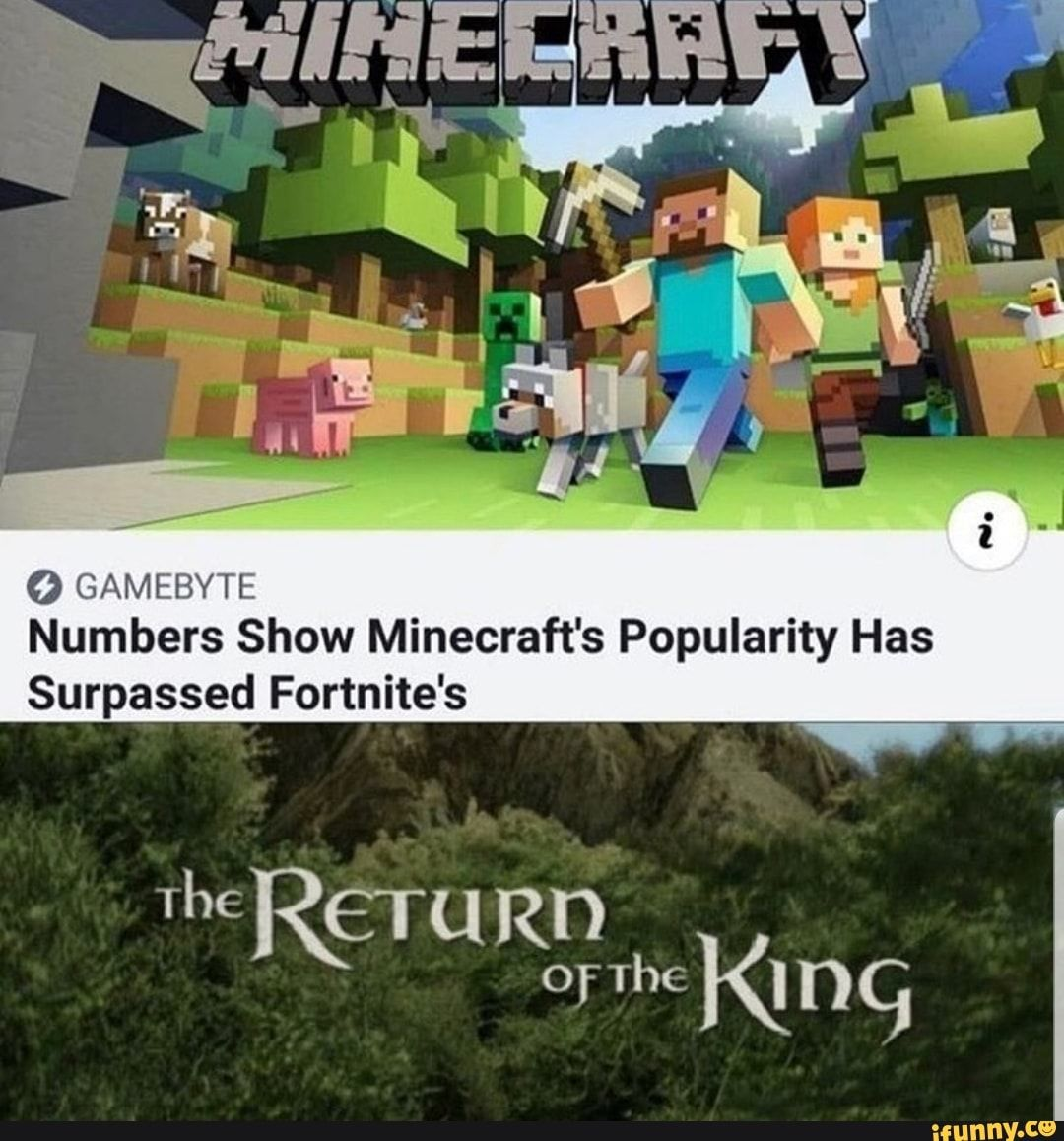 O Gamebyte Numbers Show Minecraft S Popularity Has Surpassed Fortnite S Ifunny Really Funny Memes Minecraft Memes Minecraft Funny