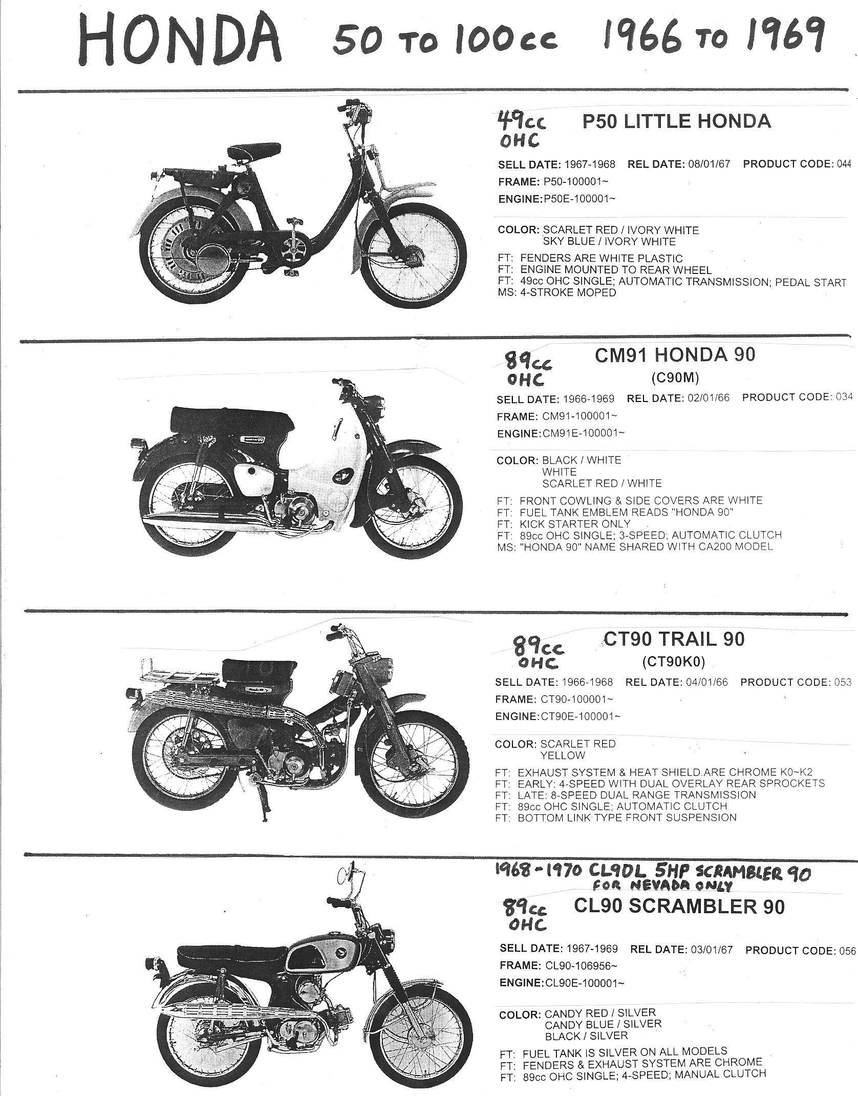 Info-Honda-1966-69-50-90cc.jpg (1676×2140) | Honda | Pinterest ...