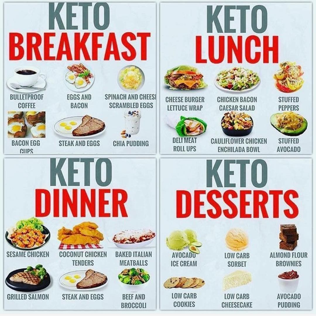 7 Keto Recipes Easy + Find Out the Difference of Keto Fastosis & Ketogenic Diet — Windowsnesia #ketomealplan